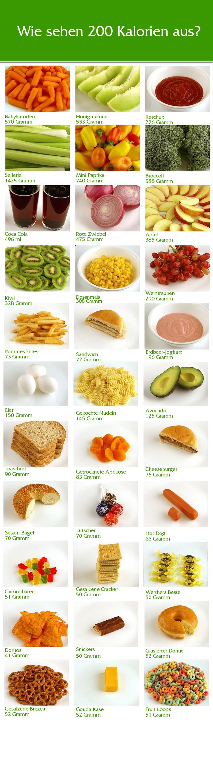 wie-sehen-200-kalorien-aus